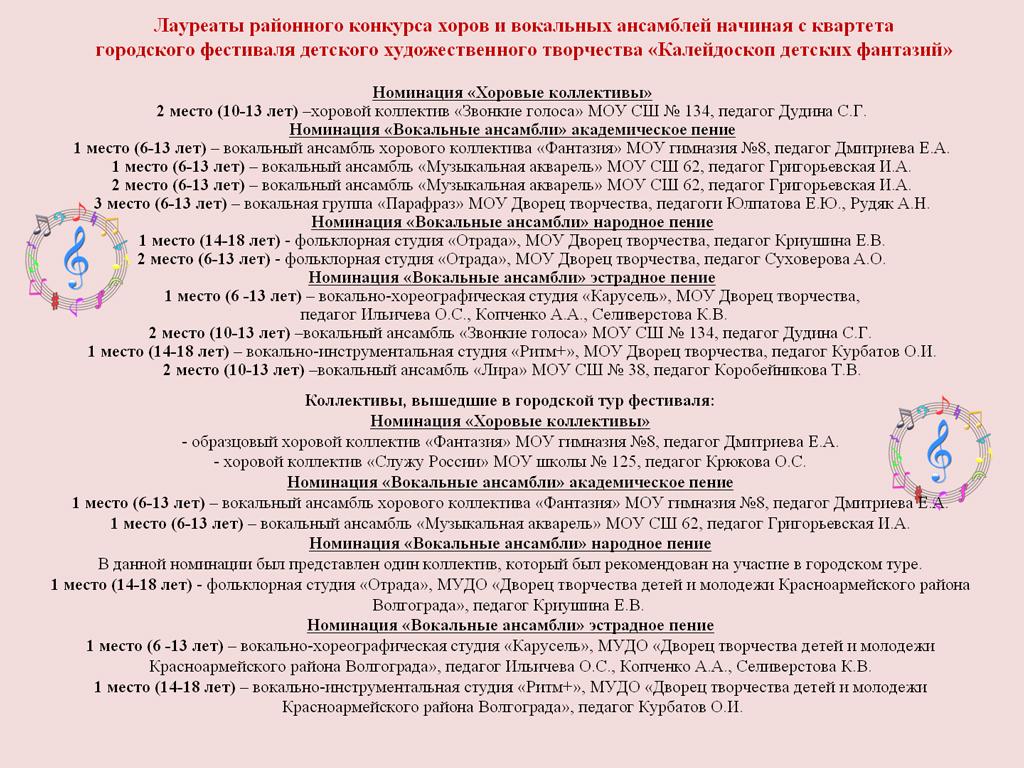 konkurs_horov_3