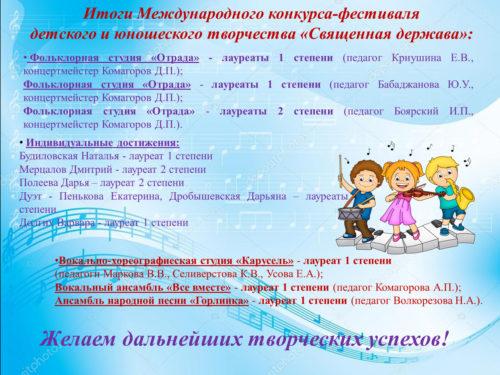 Итоги Международного конкурса-фестиваля  детского и юношеского творчества «Священная держава»